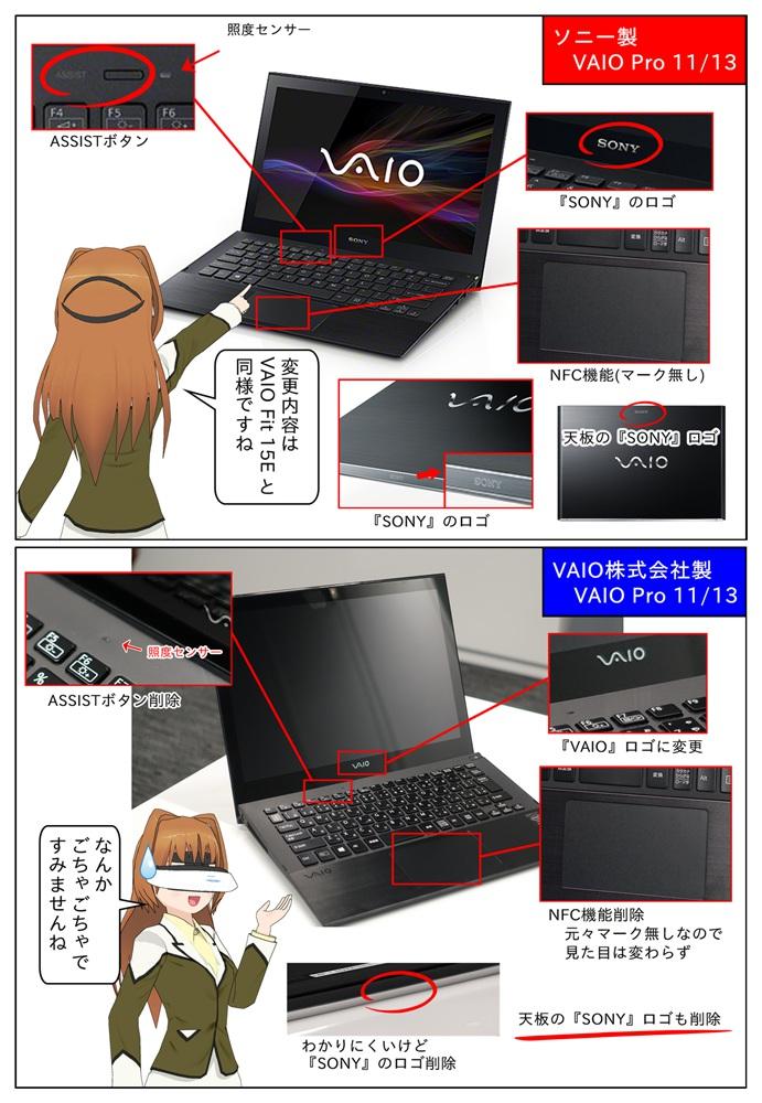またVAIO Pro 11、VAIO Pro 13の変更点も同様にSONYロゴ、NFC機能、ASSISTボタン部となっています